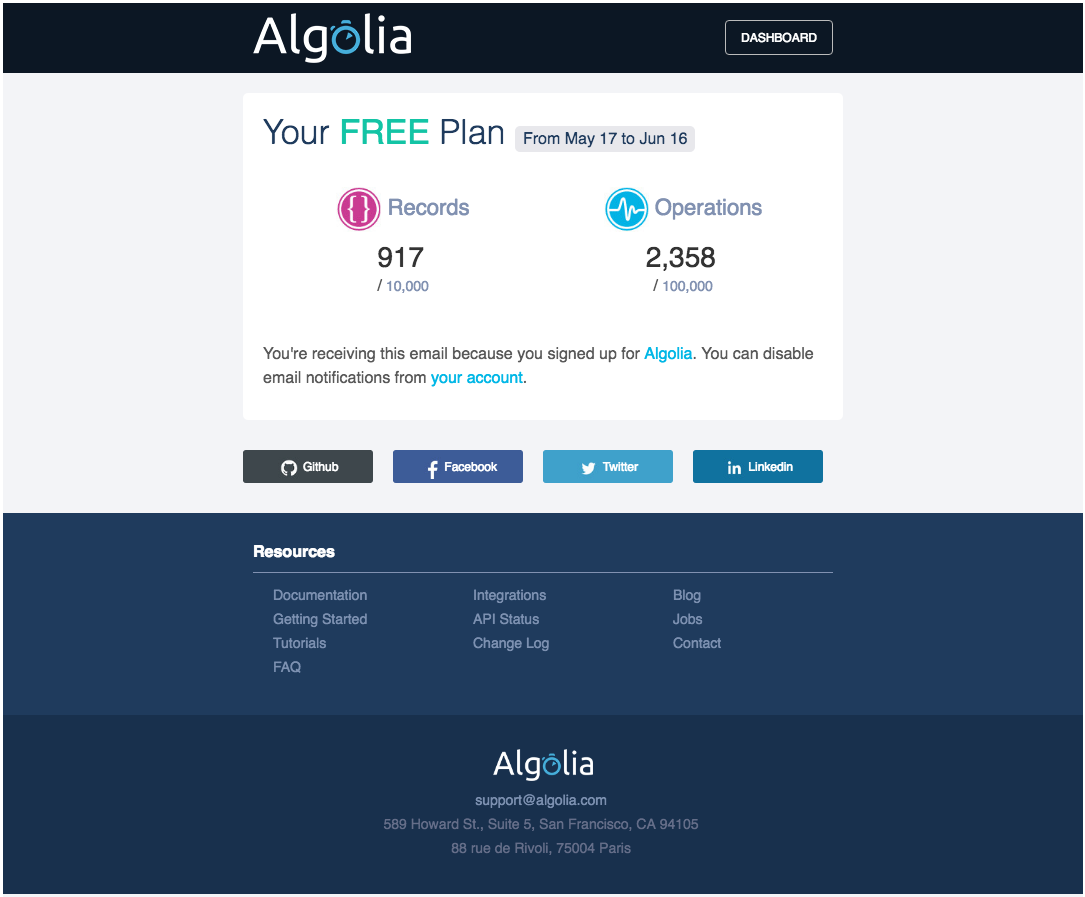 Cabin – React & Redux Example App – Algolia - The Stream Blog